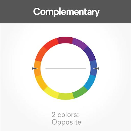 Choosing The Right Colors For Your Website Zeckoshop Blog